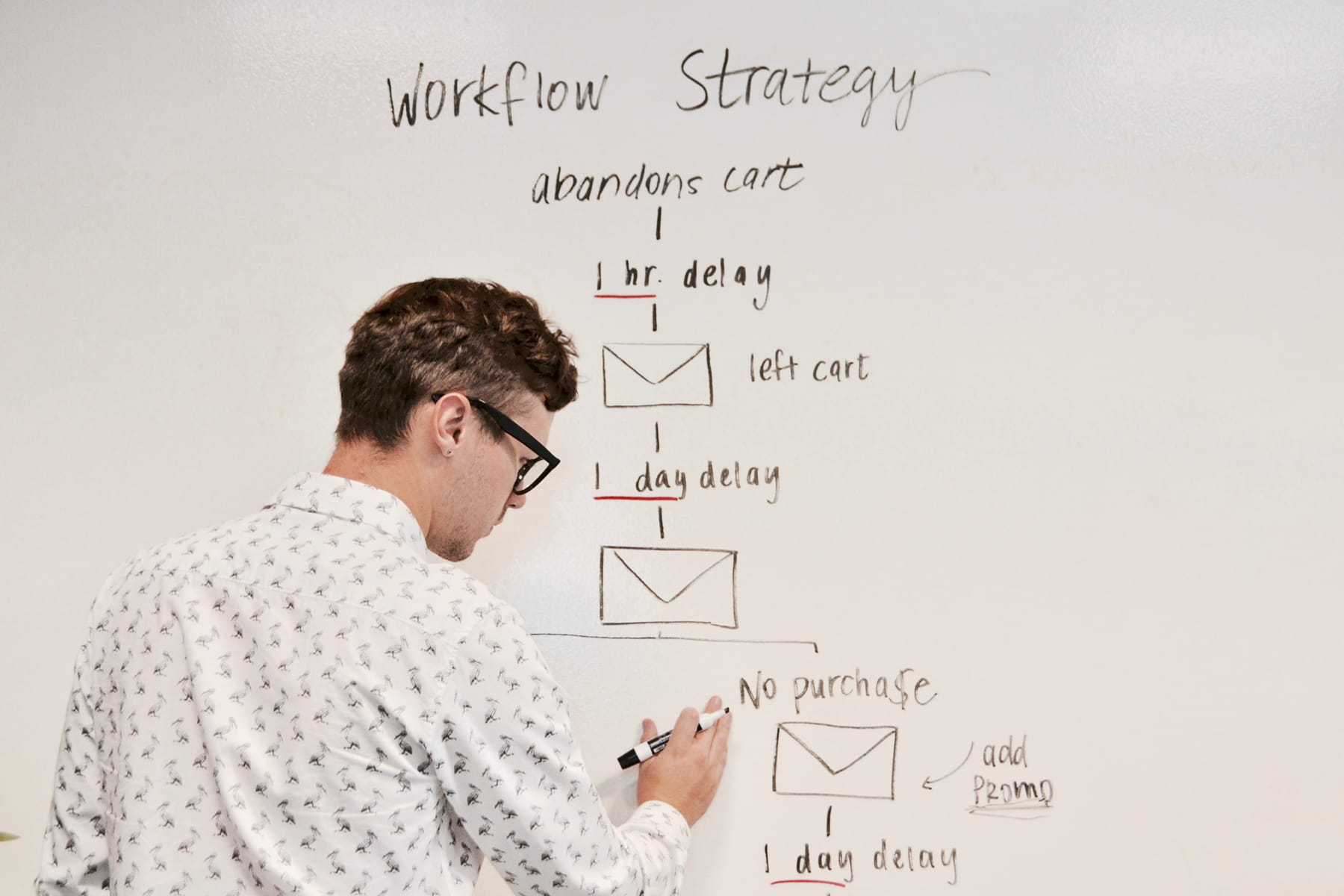 A young man is drawing paths on a whiteboard website visitors will take base on their decisions and be served with emails via marketing automation tools.